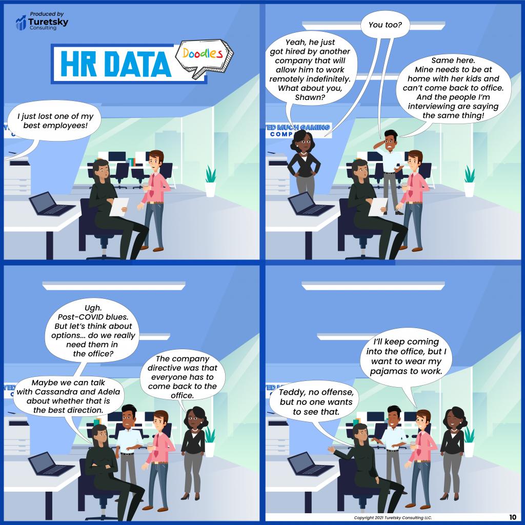 HR Data Doodles #10