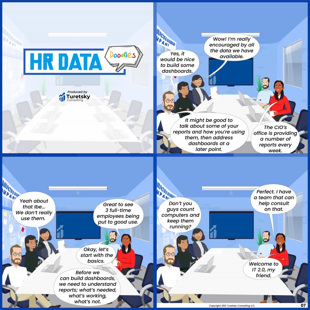 HR Data Doodles #7
