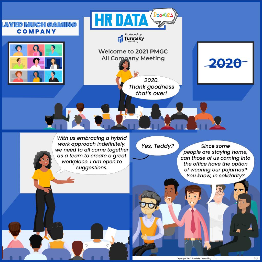 HR Data Doodles #13