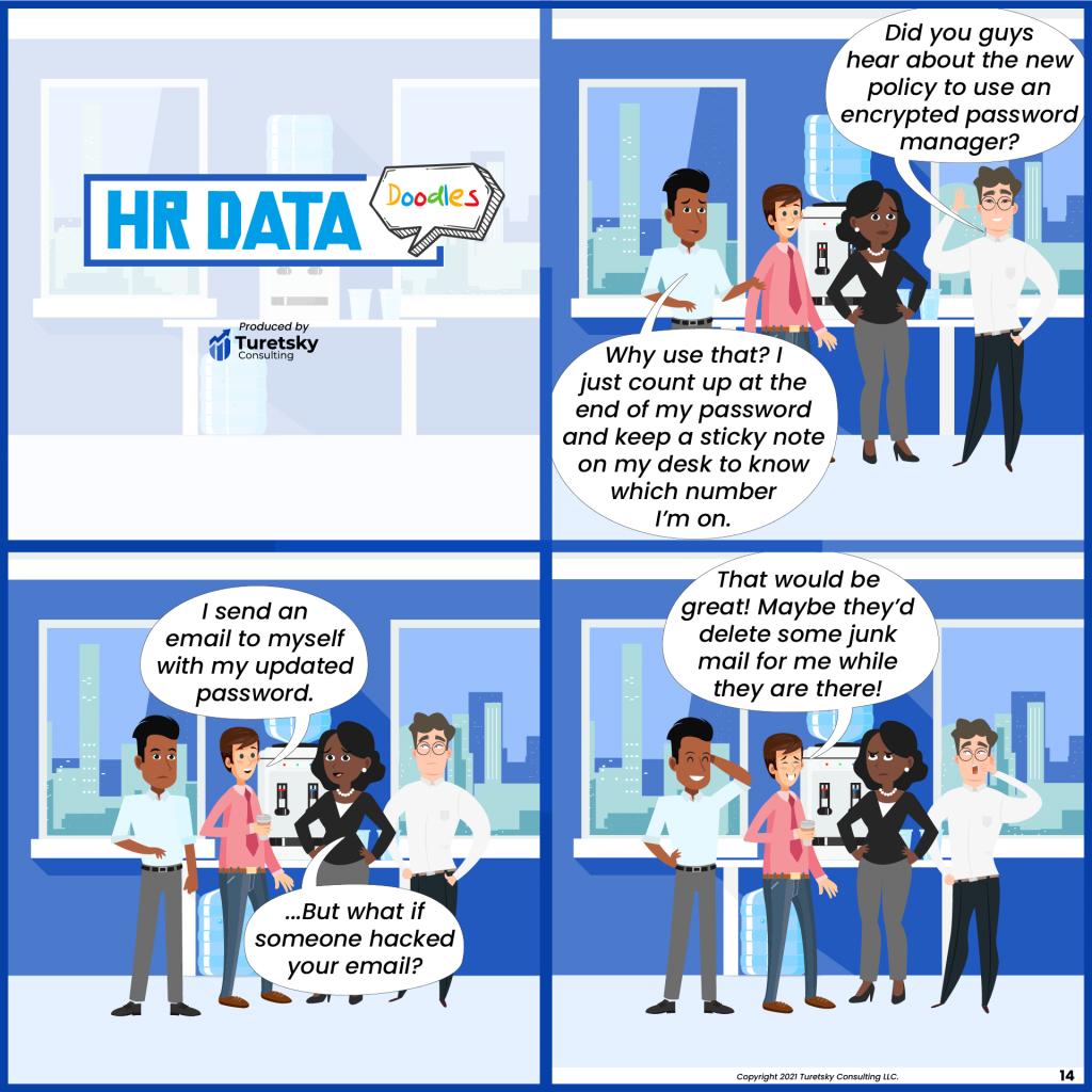 HR Data Doodles #14