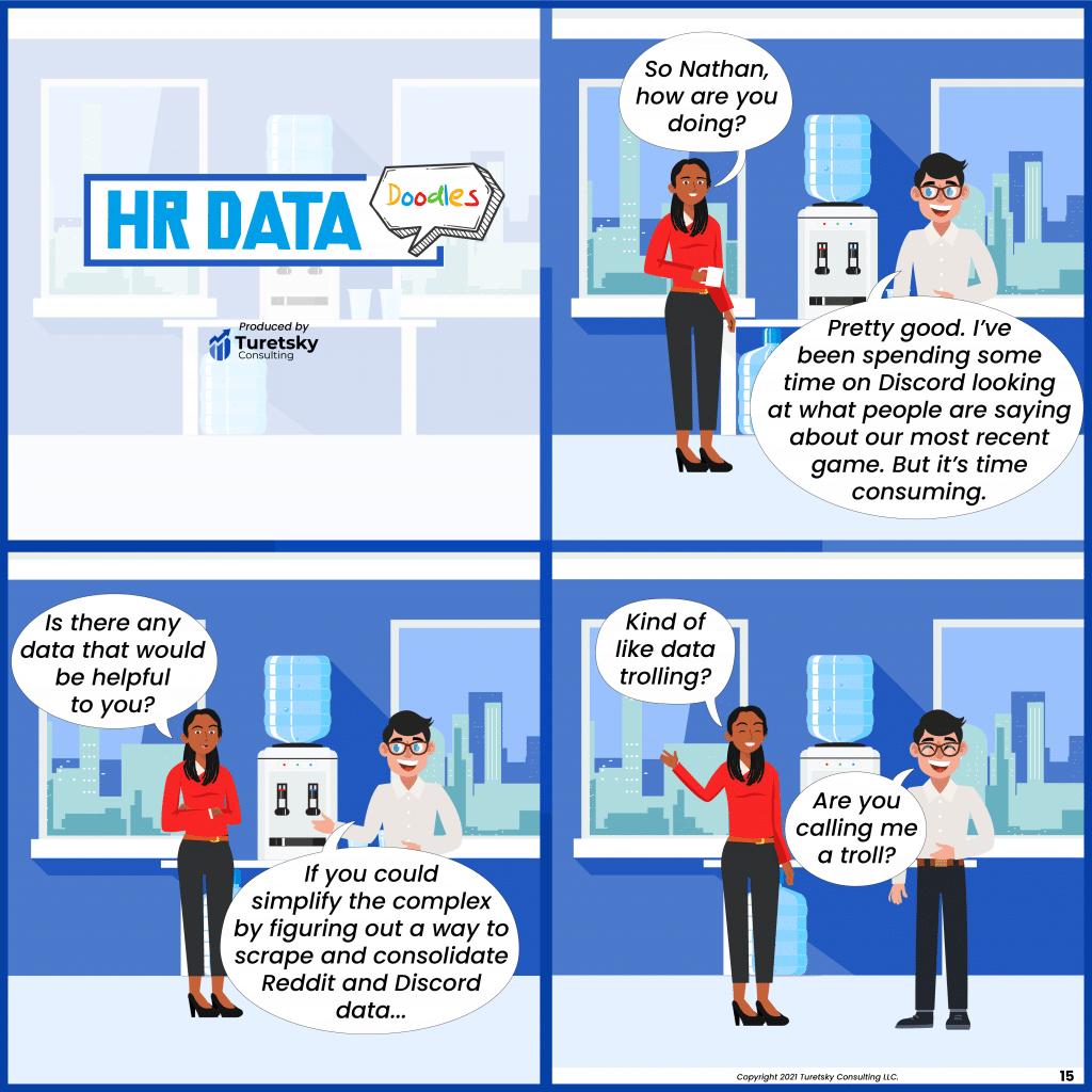 HR Data Doodles #15